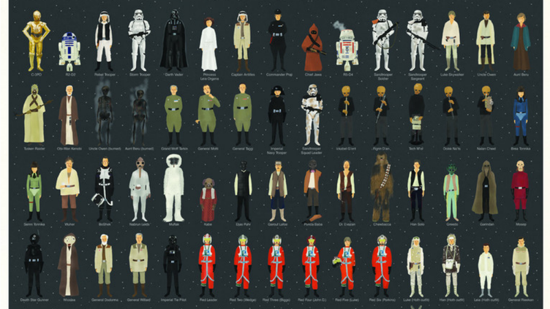 a poster of every star wars character from just the good