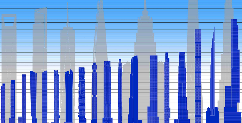 How NYC's Super Skinny Skyscrapers Stack Up Next to the World's Tallest Buildings