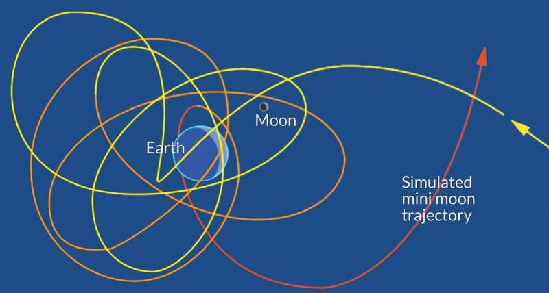 Illustration for article titled There May Be Dozens of 'Mini Moons' Zipping Around the Earth