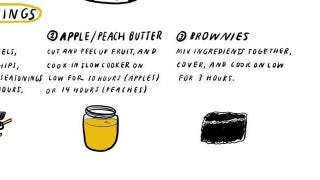 Illustration for article titled Cook Brownies in Your Slow Cooker When You Don't Have an Oven