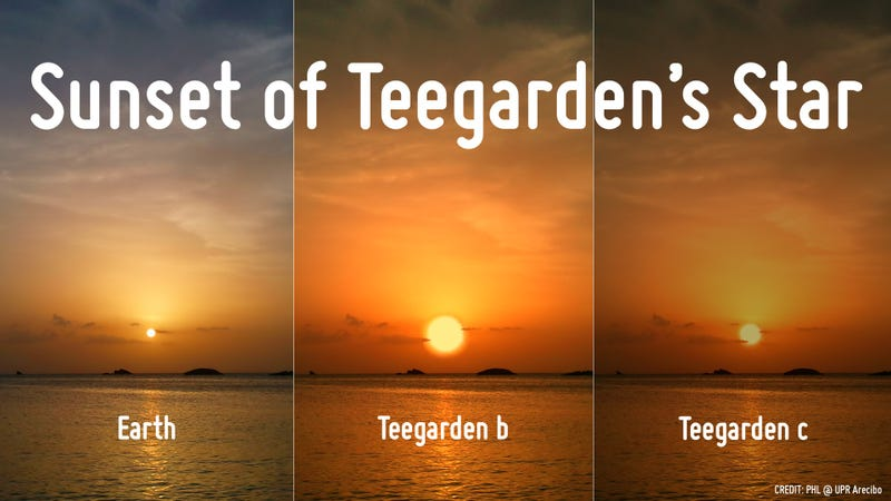 A real sunset on Earth, compared to an artist's impression of a setting star on the exoplanets Teegarden b and Teegarden c.
