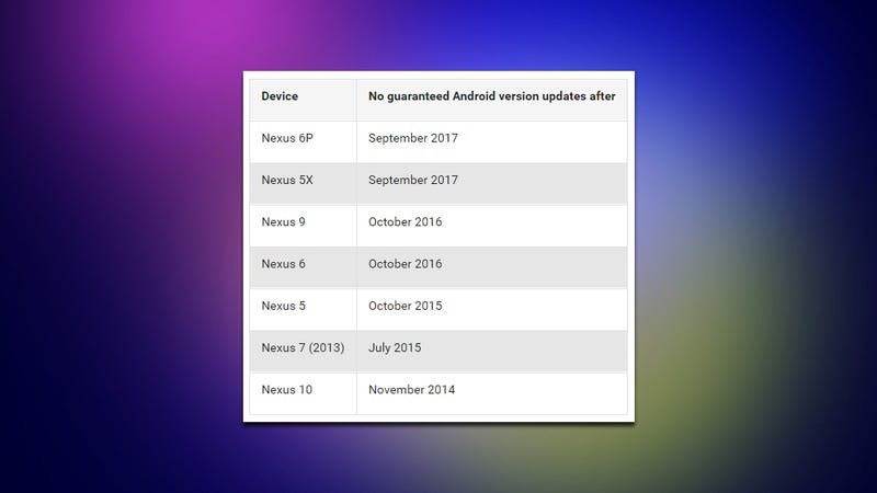 This List Shows When Nexus Devices Will Stop Receiving Android Updates