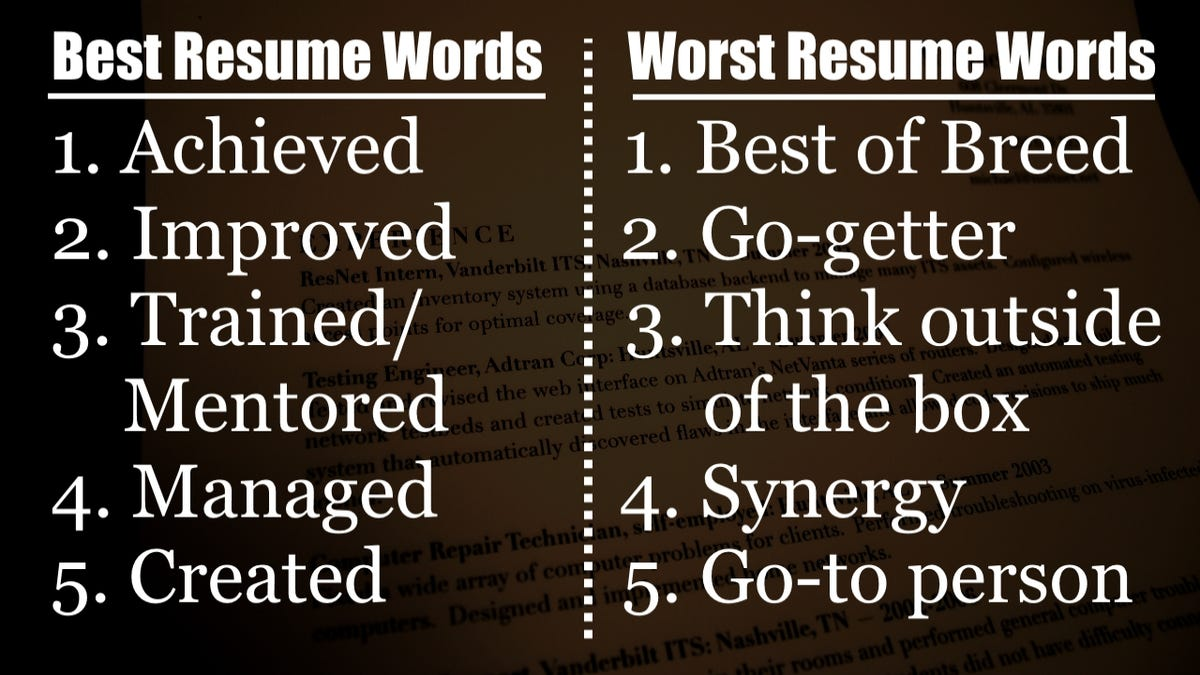 words not to use on a resumes