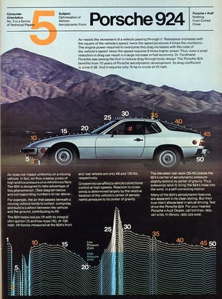 Illustration for article titled It's Numbers, Numbers, Sweet Numbers For the Porsche 924 Man