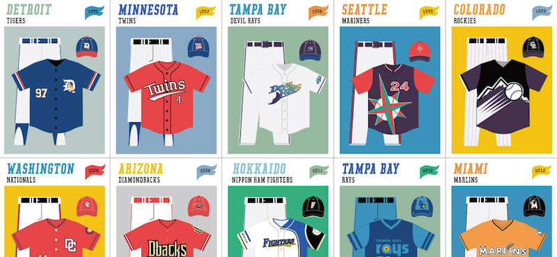 f08f937be Illustration for article titled The History Of MLB Uniforms