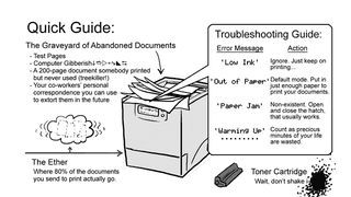 Illustration for article titled The Real Instruction Manual For Your Shared Office Printer