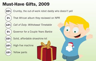 Illustration for article titled Must-Have Gifts, 2009
