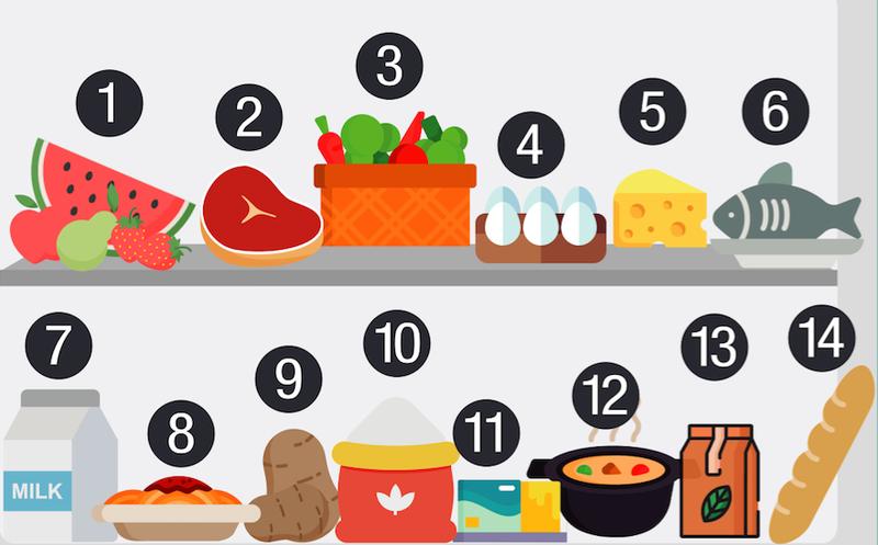 La guía definitiva para congelar tus alimentos y que no se echen a perder, explicado en una genial infografía