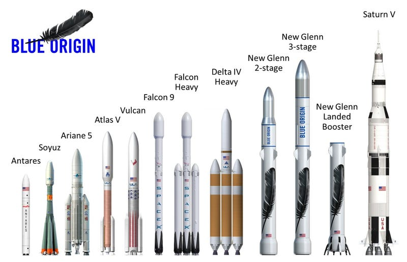 "Illustration for article titled Jeff Bezos desvela su primer cohete orbital: el gigantesco ""New Glenn"" de Blue Origin"