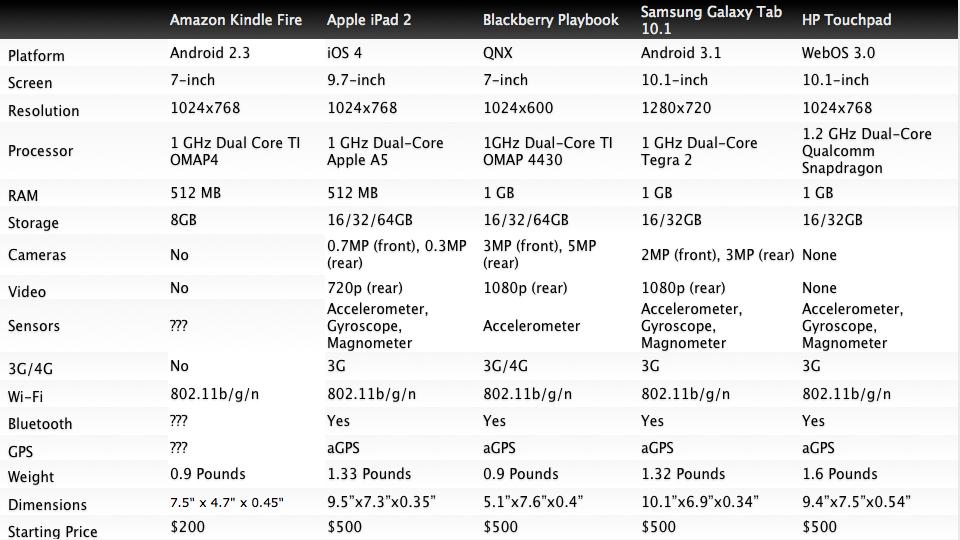 Planet Comparison Chart (page 3) - Pics about space