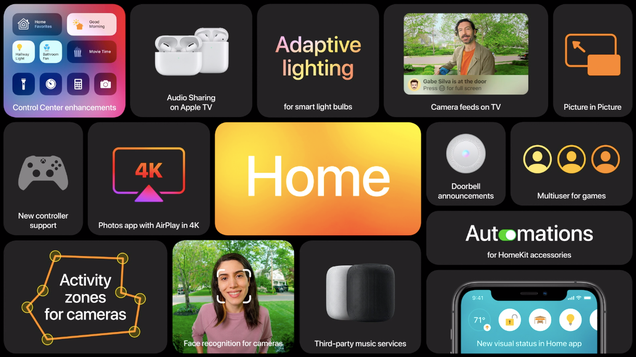 All the Stuff Coming to Apple Home in the Fall