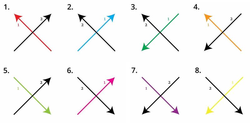 Illustration for article titled ¿Cuál es la forma correcta de escribir la letra x? Los usuarios de Twitter están divididos