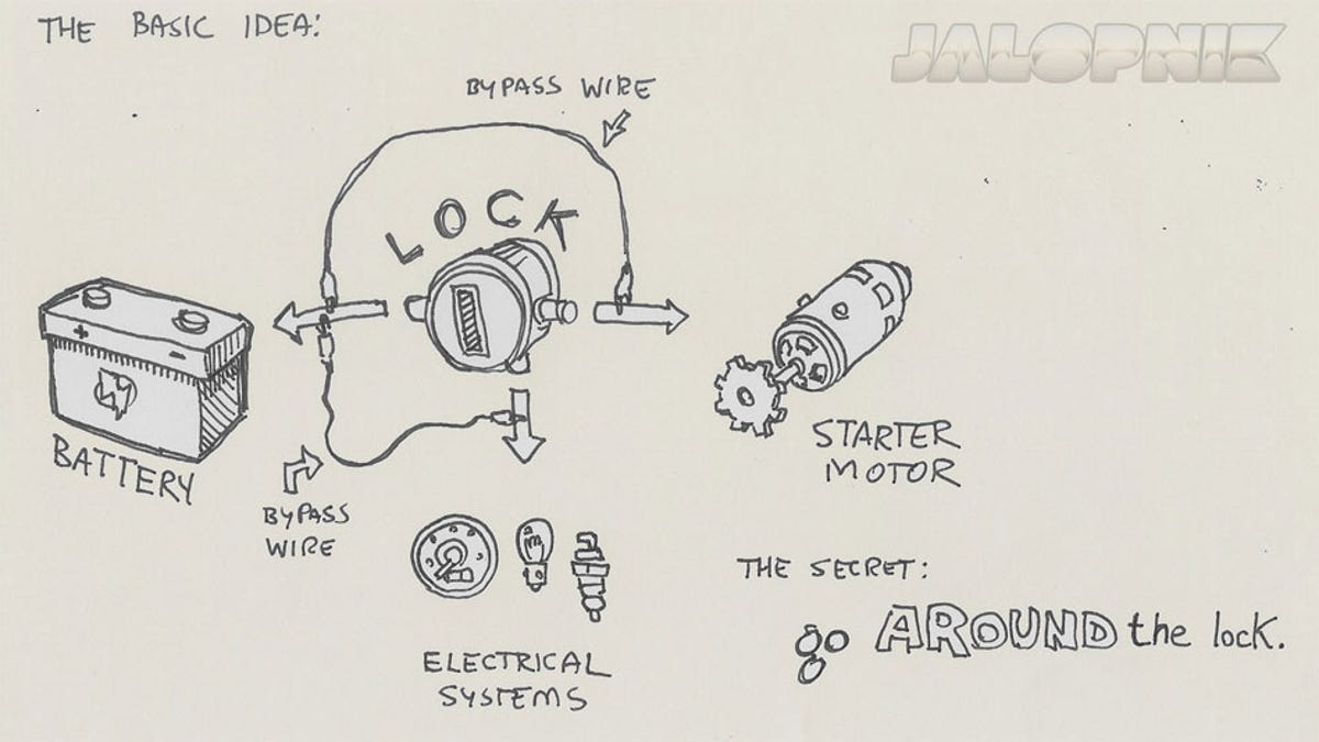 How To Hotwire A Car Fj40 Ignition Switch Wiring Diagram