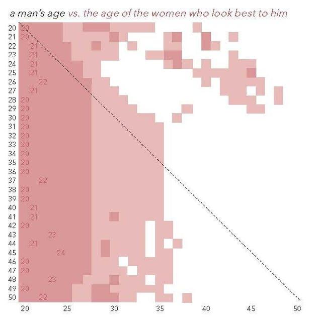 Rechtliche Alterslücke für Datierung uk