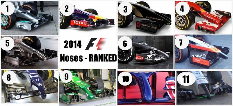 Illustration for article titled F1 Noses:  Ranked