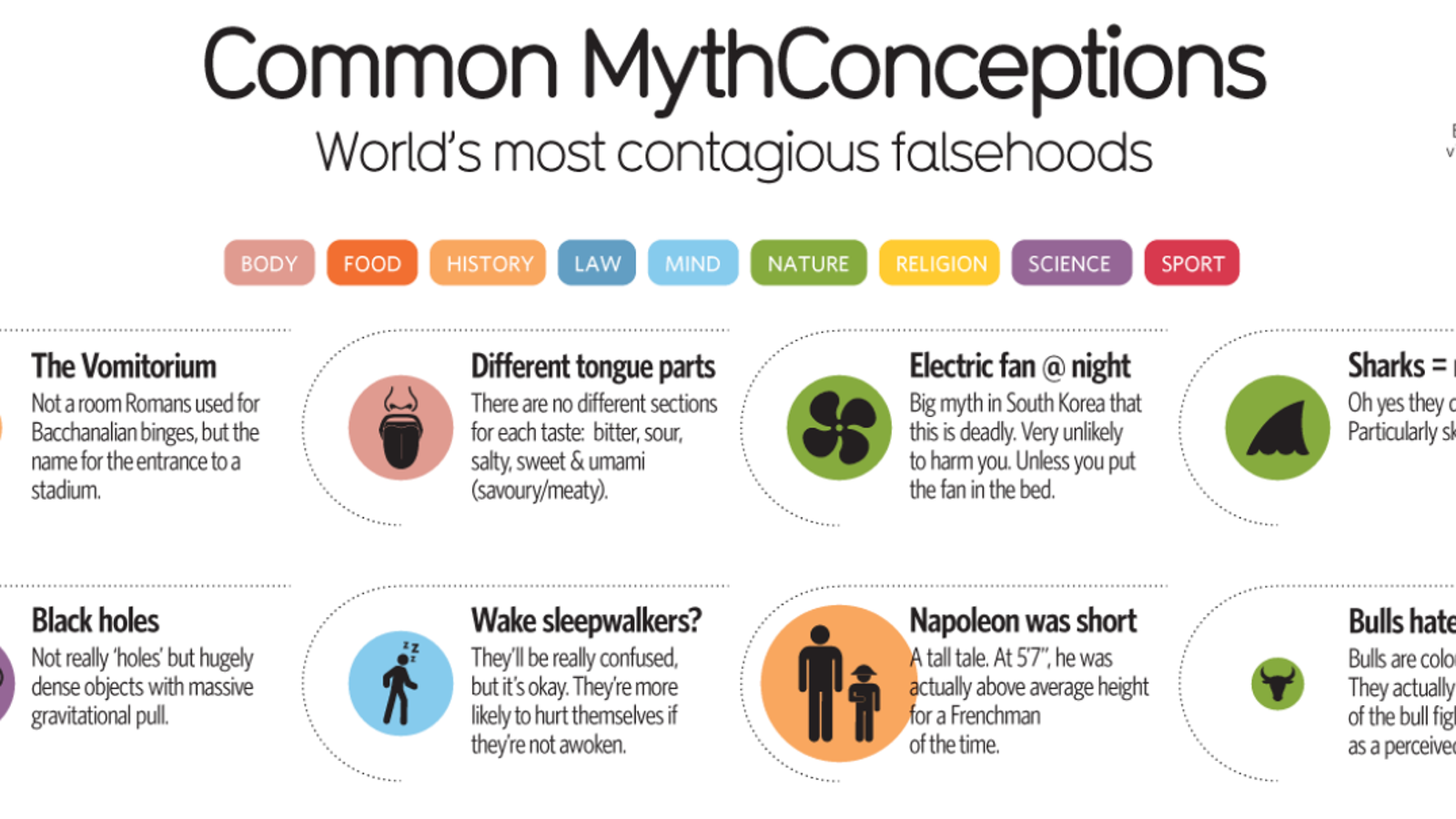 The most common historical misconceptions