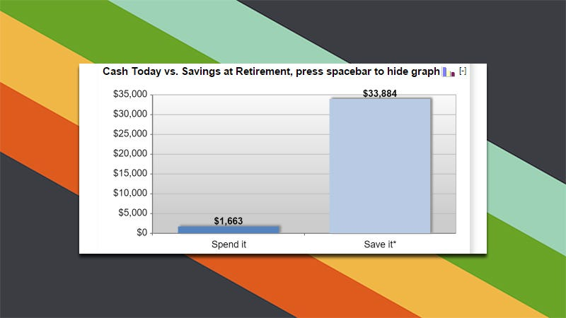 Illustration for article titled This Calculator Shows How Much You'll Lose by Cashing Out an Old 401(k)