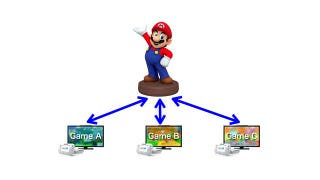 Illustration for article titled Nintendo Is Bringing Real Toys To Its Video Games