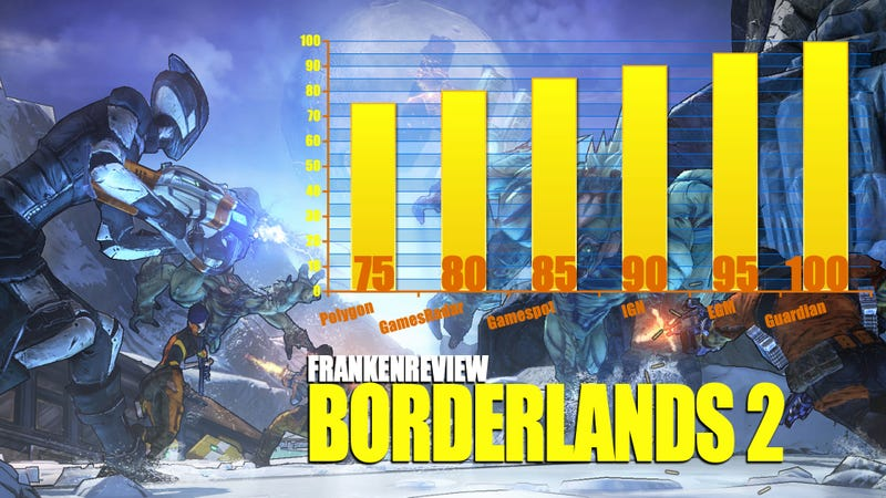 Illustration for article titled Lost in the Wilds of Pandora, Eight Game Critics Band Together to Review Borderlands 2