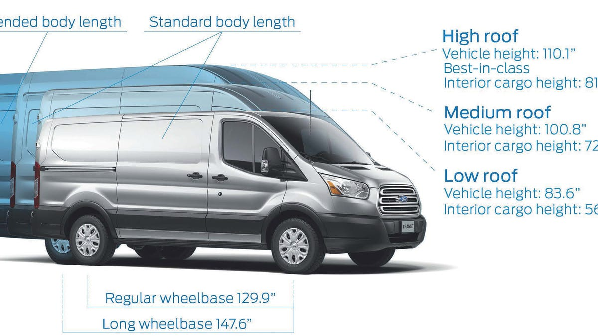 2015 Ford Transit: A Well-Behaved Whale, No Matter How Hard