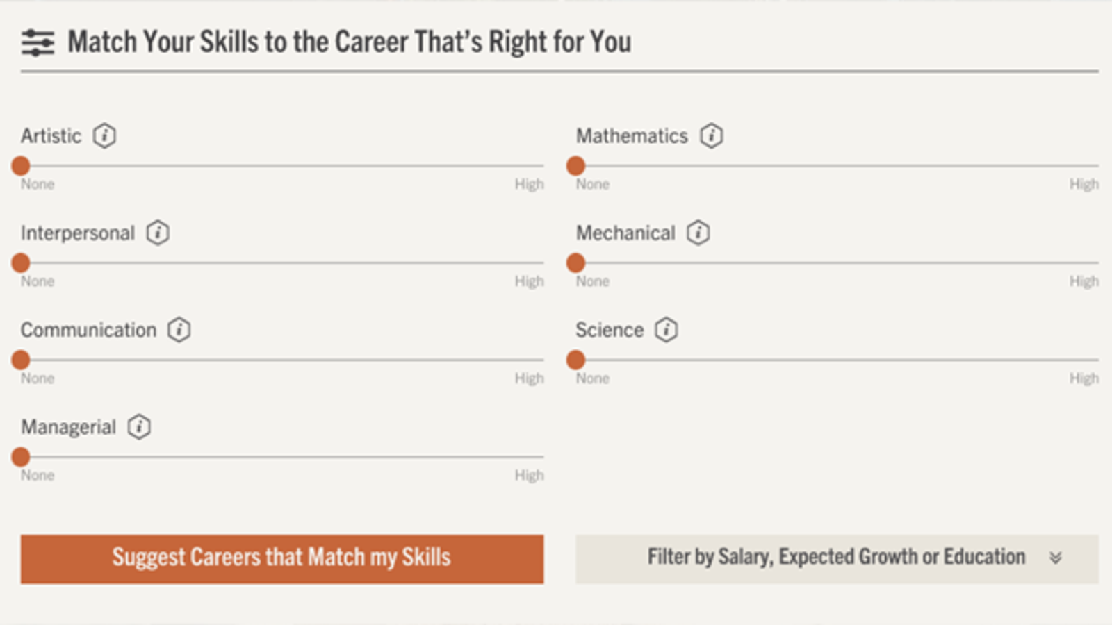 This aptitude test finds careers that match your skills and interests thecheapjerseys Gallery