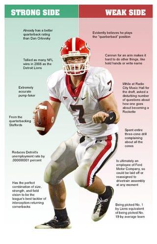 Illustration for article titled Matt Stafford