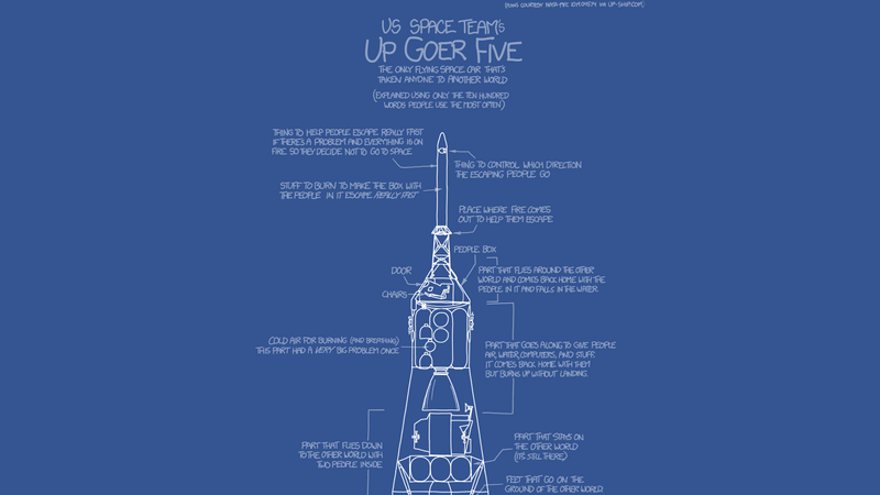 Illustration for article titled Describing Saturn 5 in Simple English Is Difficult But Hilarious
