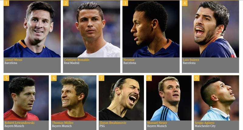 Soccer players names list here s the guardian s bad list of the