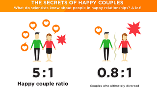 Illustration for article titled This Infographic Reveals the Secrets of the Happiest Couples