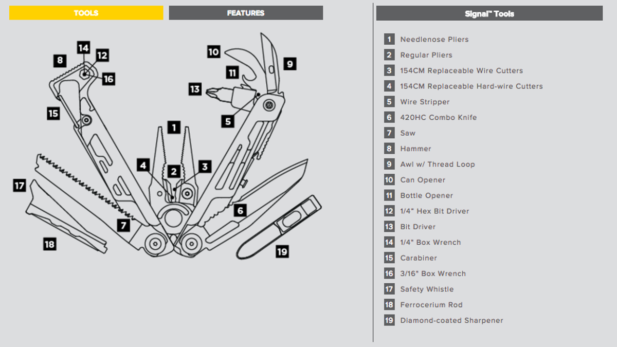 Leatherman Signal Review: Can This Multitool Survive?