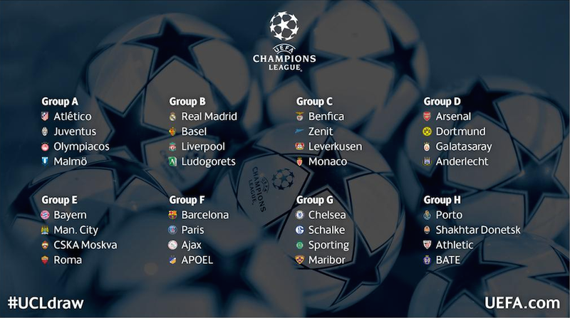 Illustration for article titled Here's Your 2014-2015 Champions League Draw