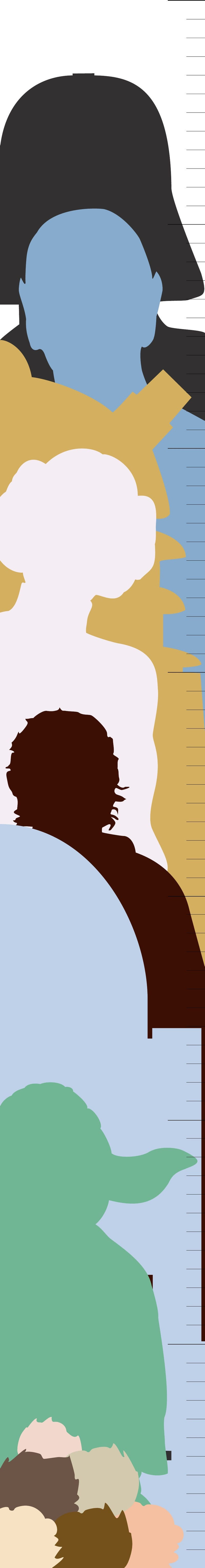 Illustration for article titled Are you as tall as a Dalek? Consult this 7-foot-tall science fiction growth chart