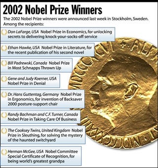 2002 Nobel Prize Winners