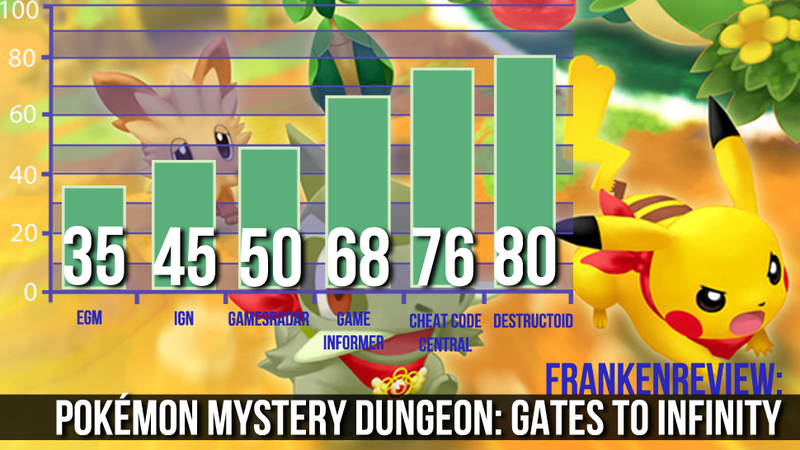 Illustration for article titled Six Critics Clash Over Pokémon Mystery Dungeon: Gates to Infinity