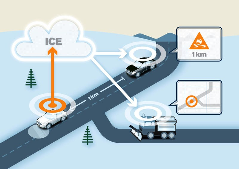 Illustration for article titled Volvo Just Declared War On Winter With Technology