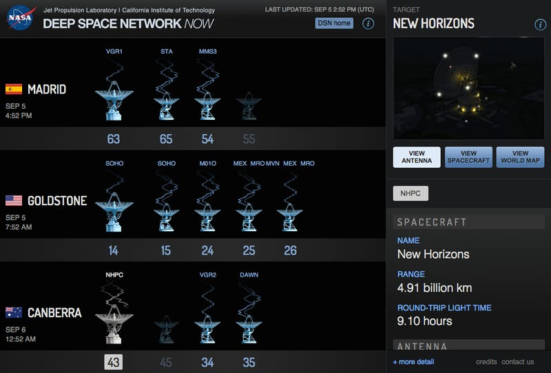 Illustration for article titled New Horizons Restarts Sending Pretty, Pretty Data Home Today!