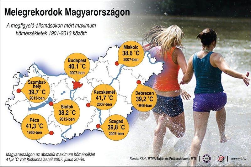 Illustration for article titled Állítólag 34 fok is lehet ma Magyarországon. Tudjátok, mi az? Semmi!