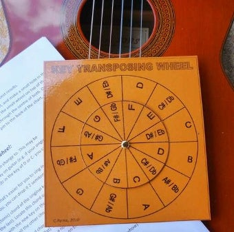 Diy Guitar Transposition Wheel Helps Beginners Play More Difficult Songs
