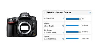 Illustration for article titled DXO Labs Rates the Nikon D600 Sensor the Third Best Ever