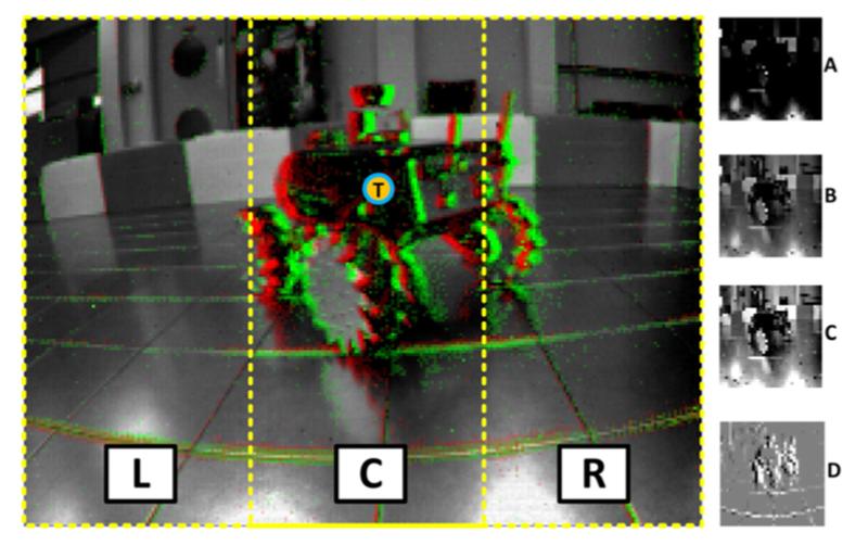 Illustration for article titled Crean un sistema para enseñar a los robots a cazar un objetivo como si fueran un depredador