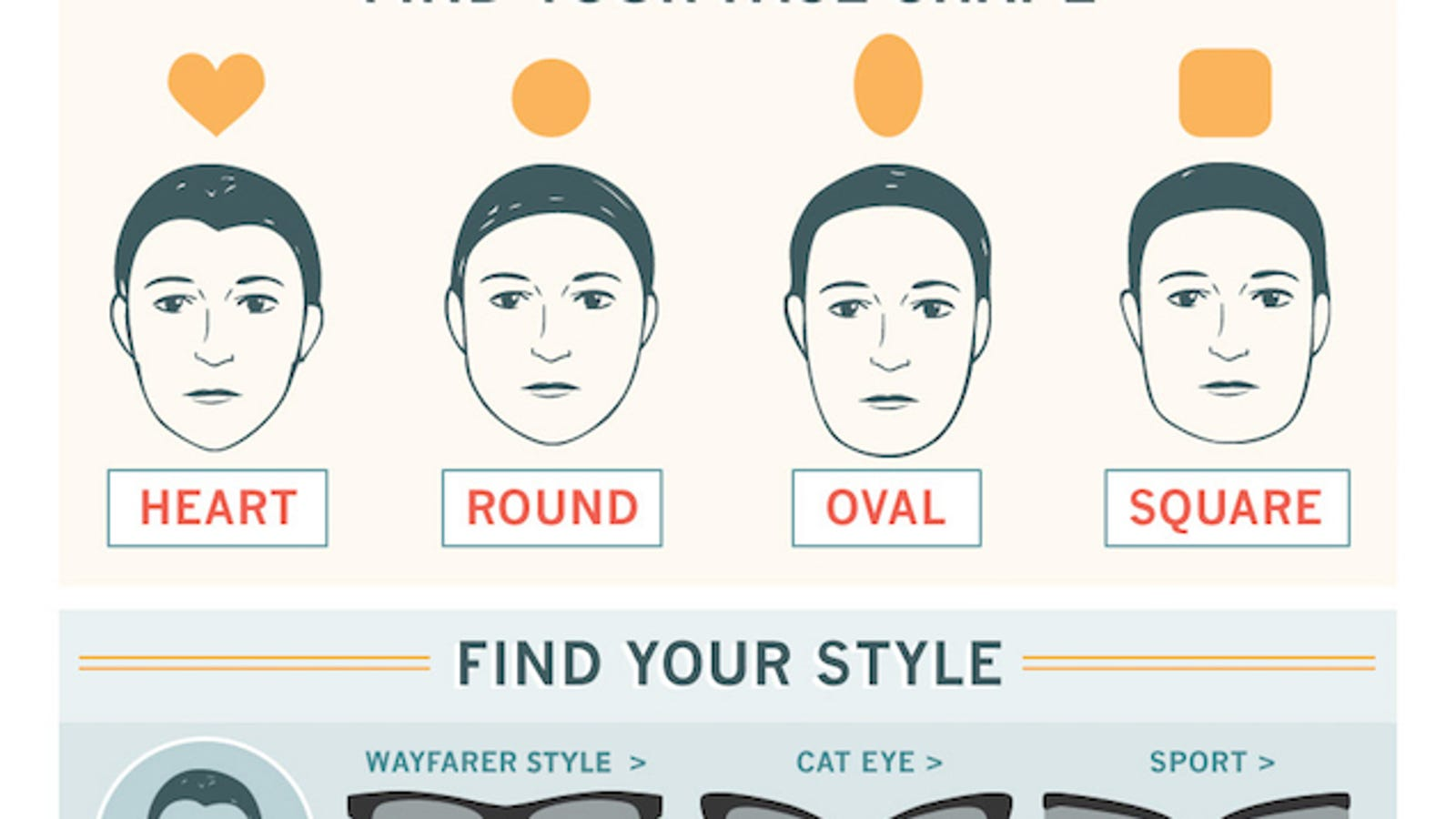 ​This Chart Helps You Choose the Best Sunglasses for Your Face Shape