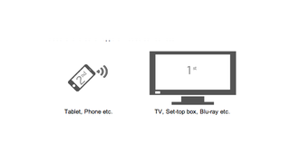 Illustration for article titled Netflix and YouTube Create a Way to Use Your Gadgets to Control Your TV