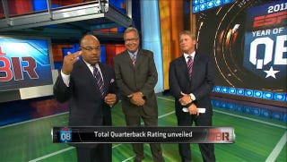 Total quarterback rating