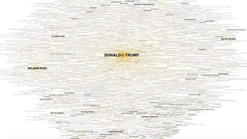 Screenshot: Kim Albrecht, Trump Connections