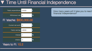 Illustration for article titled Calculate How Long It Will Take to Become Financially Independent