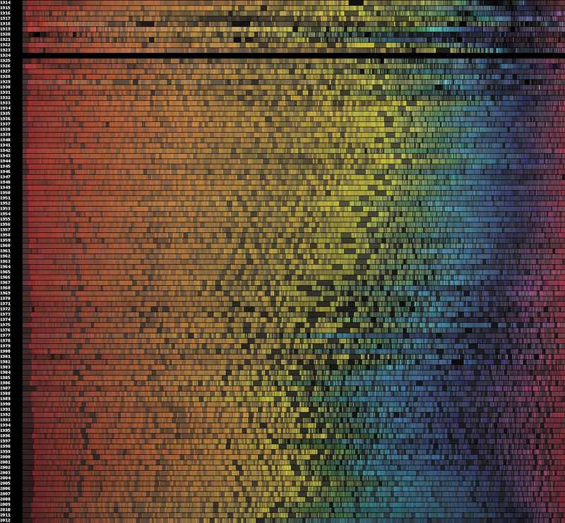 Illustration for article titled The Evolution of Movie Poster Colors, Visualized