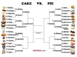Illustration for article titled Reminder: Pie/Cake Polls Close At 1:55pm EDT