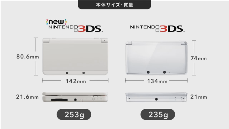 "Illustration for article titled How Does the ""New"" 3DS Compare to the ""Old"" One?"