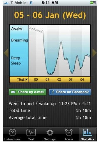 Illustration for article titled Sleep Cycle Analyzes Your Sleep Patterns for a Better Wake-Up