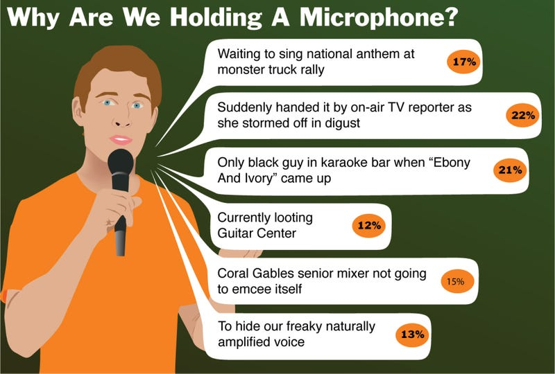 Illustration for article titled Why Are We Holding A Microphone?